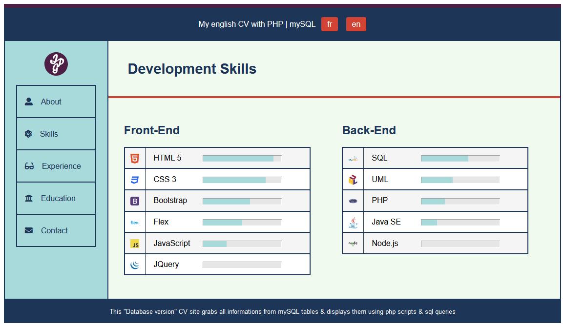 CV en PHP | mySQL